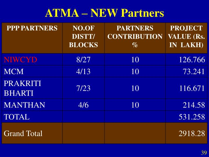 ATMA – NEW Partners