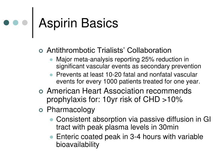Aspirin basics
