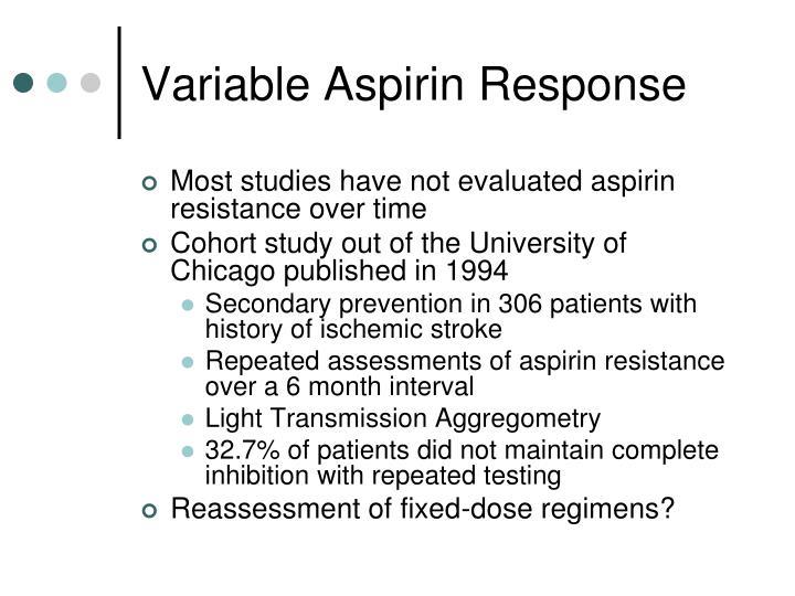 Variable Aspirin Response