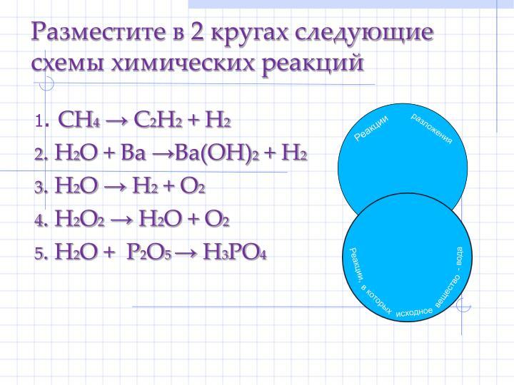 Разместите в 2 кругах следующие схемы химических реакций