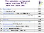 didesk 3 0 05 2008 22 05 2009