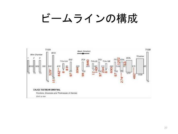 ビームラインの構成