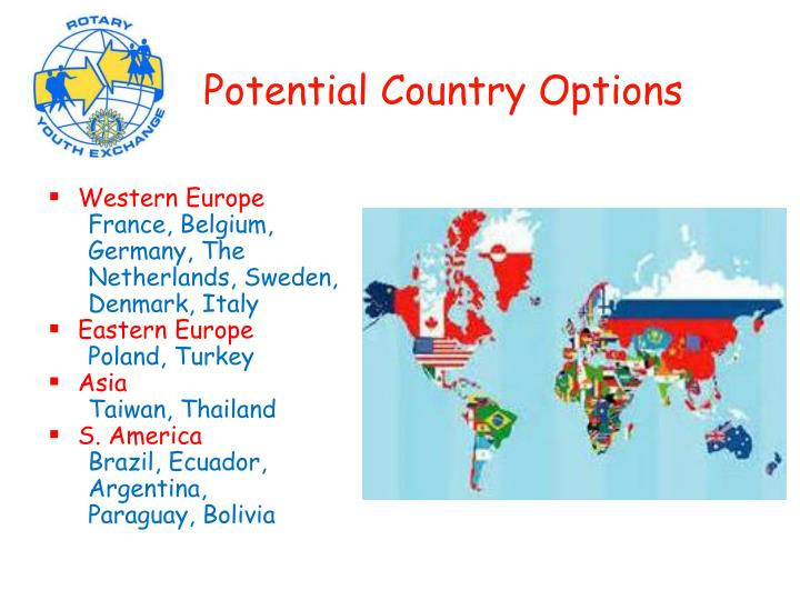 Potential Country Options