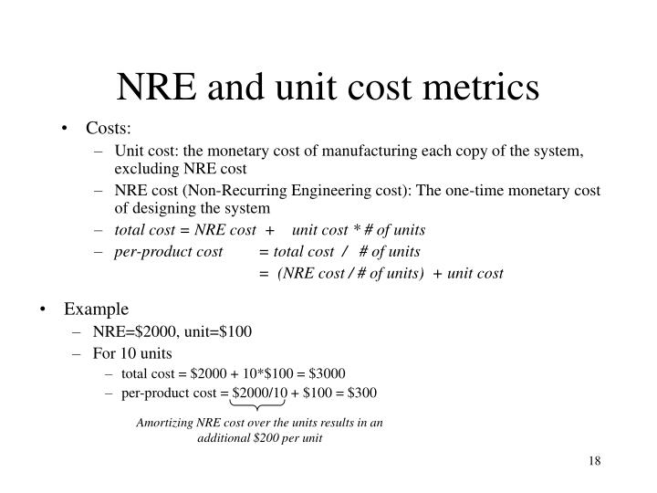 Costs: