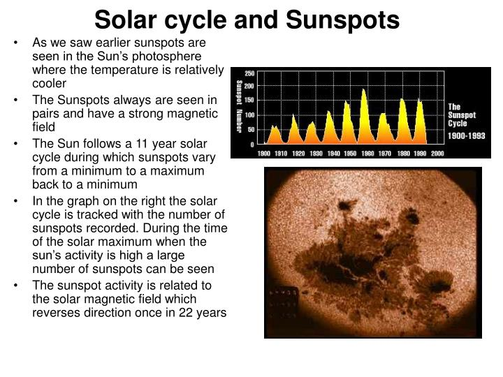 Solar cycle and Sunspots