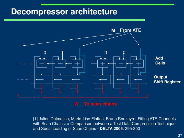 Decompressor architecture