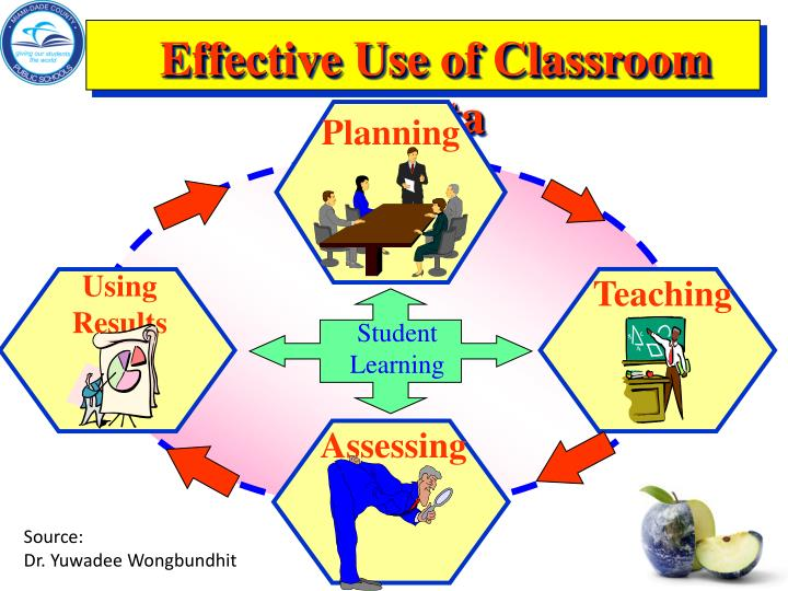 Effective Use of Classroom Data