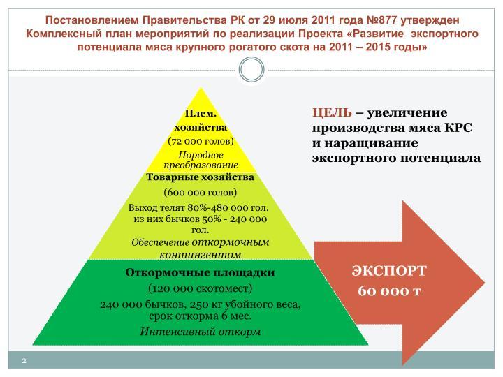Постановлением Правительства РК от 29 июля 2011 года №877 утвержден Комплексный план мероприятий по реализации Проекта «Развитие  экспортного потенциала мяса крупного рогатого скота на 2011 – 2015 годы»