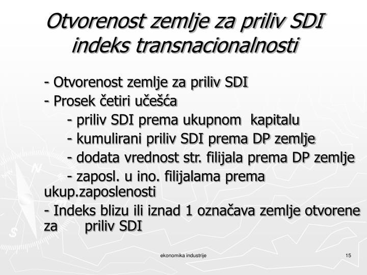 Otvorenost zemlje za priliv SDI