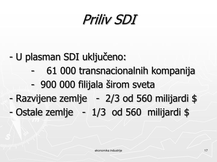 Priliv SDI