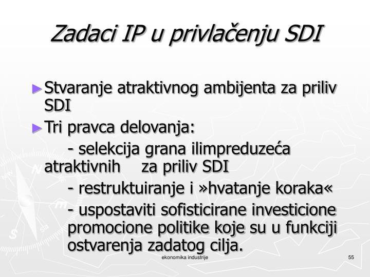 Zadaci IP u privlačenju SDI