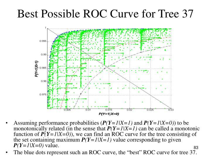 Assuming performance probabilities (