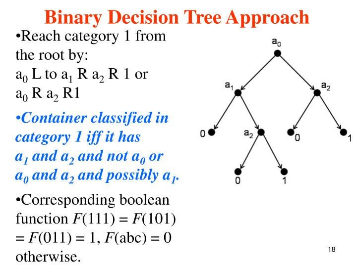 Reach category 1 from the root by: