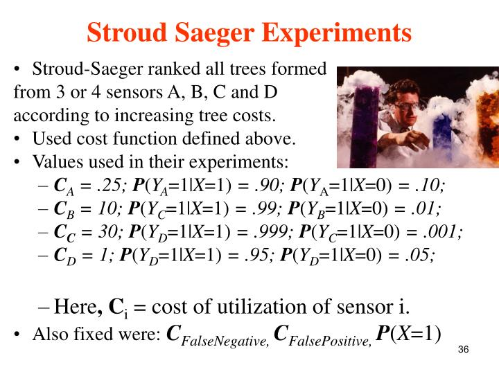 Stroud Saeger Experiments