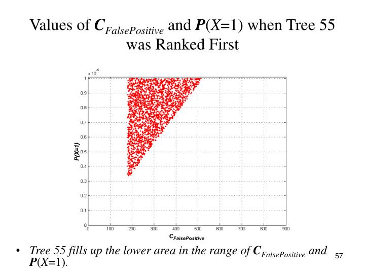 Tree 55 fills up the lower area in the range of