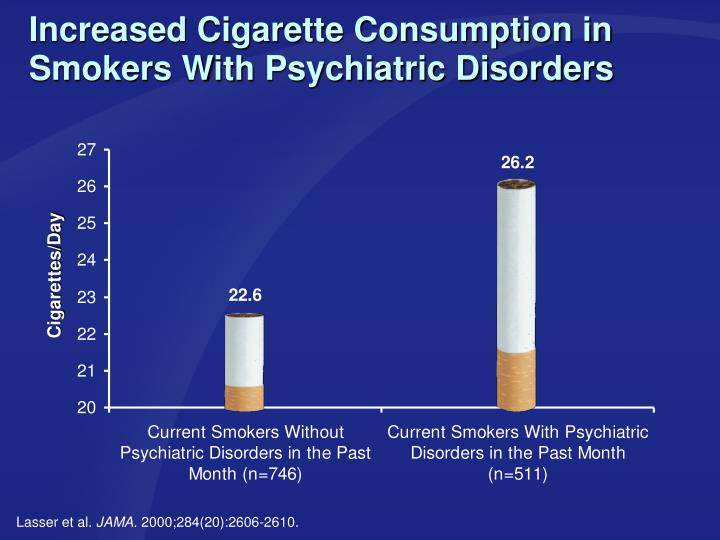 Increased Cigarette Consumption in Smokers With Psychiatric Disorders