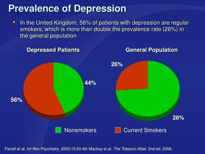 Prevalence of Depression