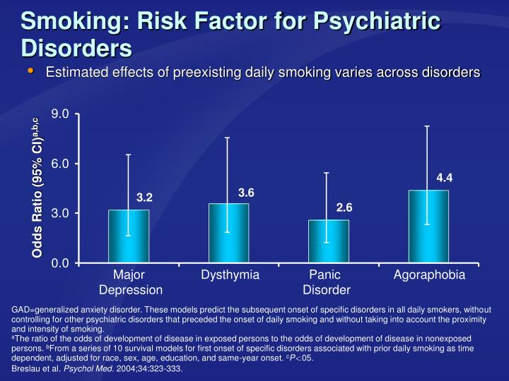 Smoking: Risk Factor for Psychiatric Disorders
