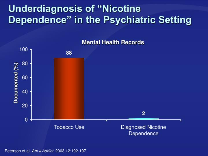 """Underdiagnosis of """"Nicotine Dependence"""" in the Psychiatric Setting"""