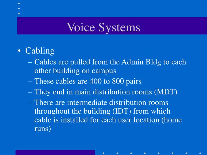 Voice Systems