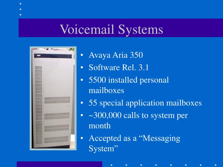 Voicemail Systems
