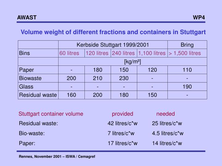Volume weight of different fractions and containers in Stuttgart