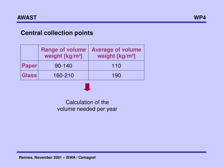 Central collection points