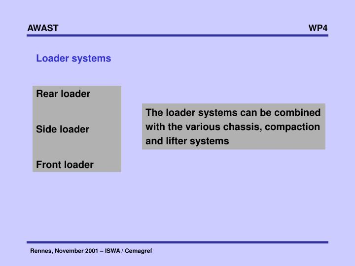 Loader systems