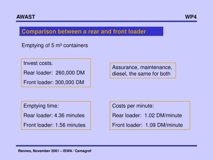 Comparison between a rear and front loader