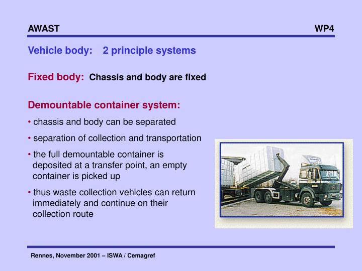 Vehicle body: 2 principle systems