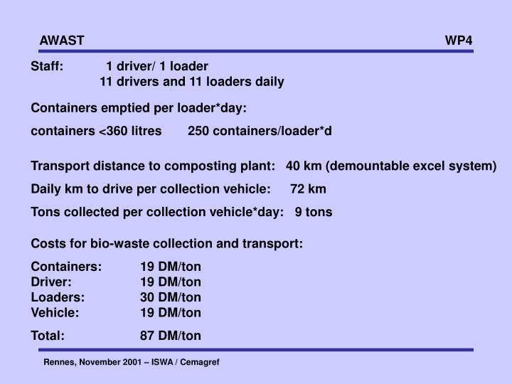 Staff:            1 driver/ 1 loader