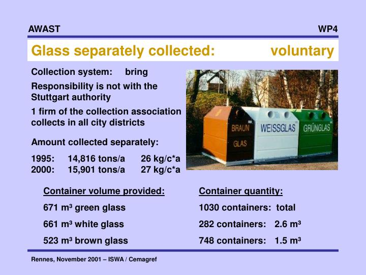 Glass separately collected:     voluntary