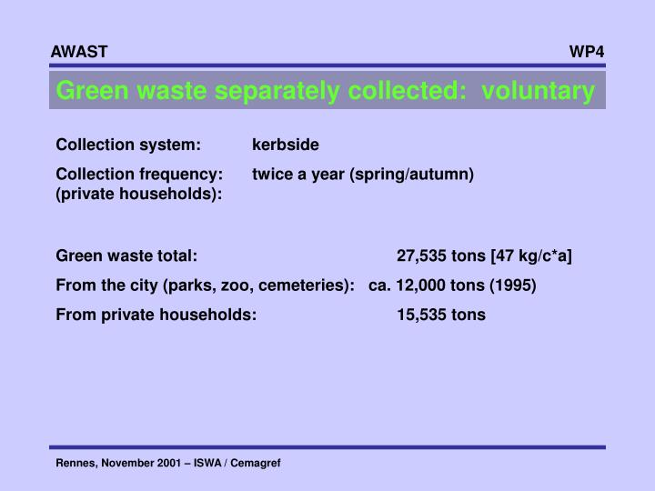 Green waste separately collected:  voluntary