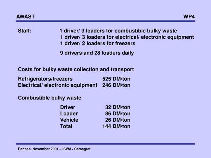Staff:              1 driver/ 3 loaders for combustible bulky waste
