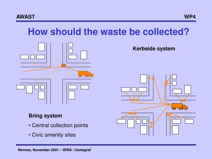 How should the waste be collected?