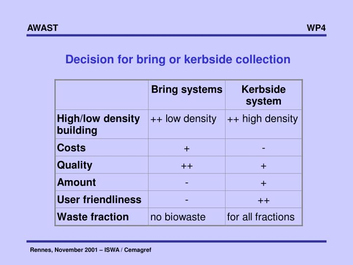 Decision for bring or kerbside collection