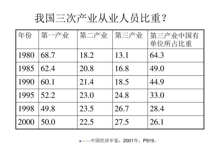 我国三次产业从业人员比重?
