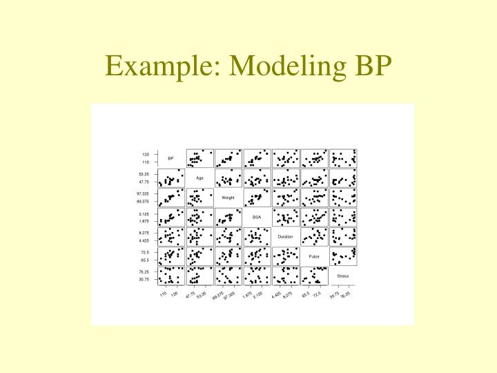 Example: Modeling BP