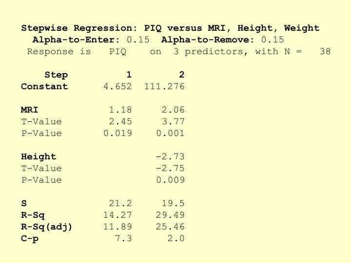 Stepwise Regression: PIQ versus MRI, Height, Weight