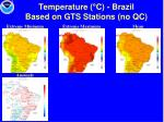 temperature c brazil based on gts stations no qc