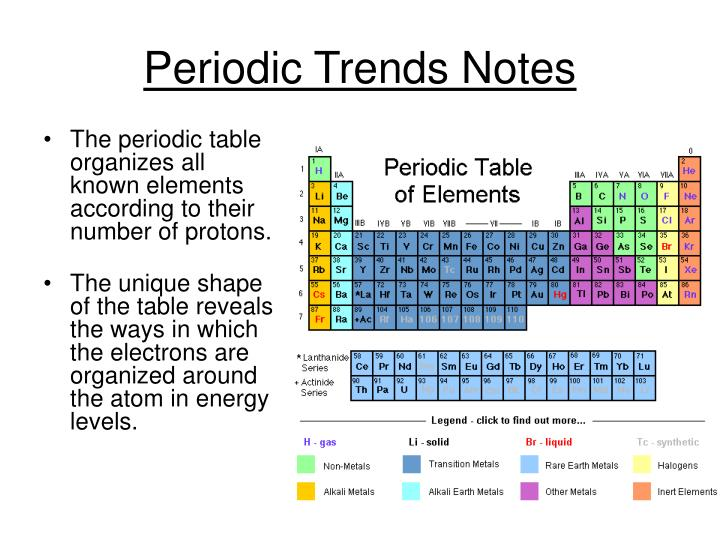 Ppt periodic trends notes powerpoint presentation id6005394 periodic trends notes urtaz Choice Image