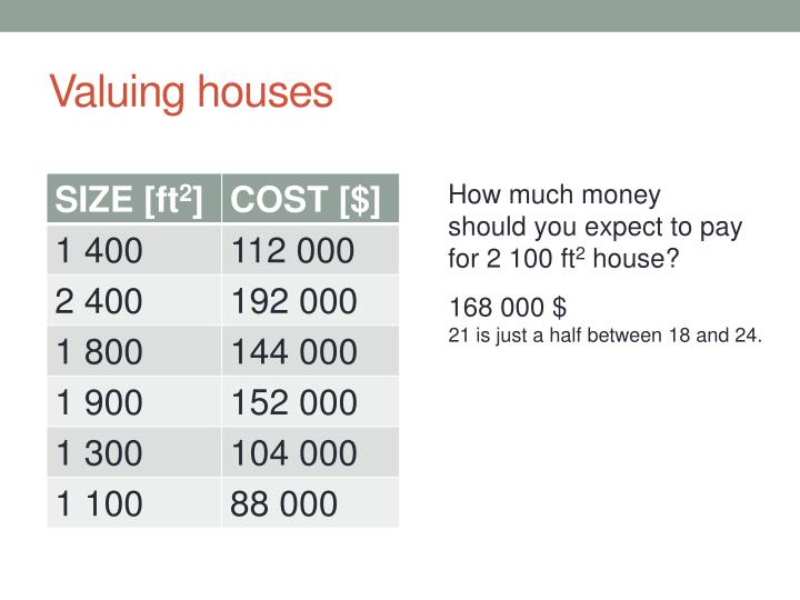 Valuing houses