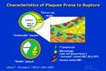 characteristics of plaques prone to rupture