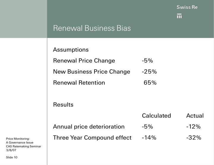 Renewal Business Bias