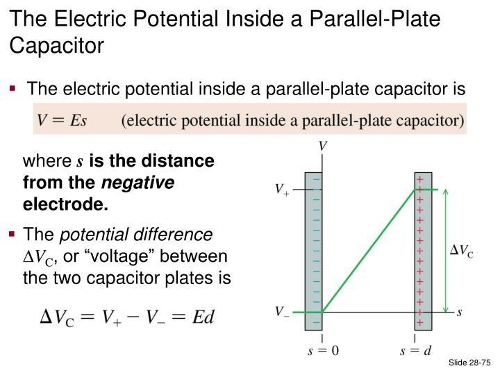physics electric potential and potential difference Electric potential at a point in an electric field is equal to the amount of work done in bringing a unit positive charge from infinity to that pointwhile potential difference is the work done in carrying a unit positive charge from one point to another point while keeping the charge in equilibriumelectric potential and potential difference.