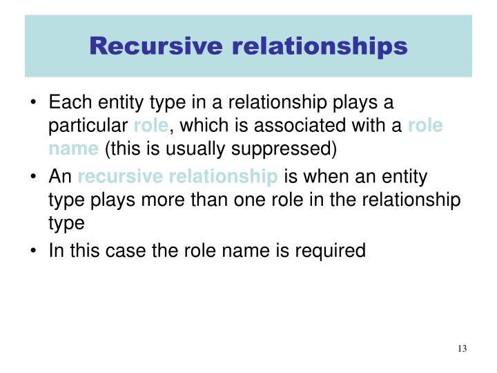 Each entity type in a relationship plays a particular