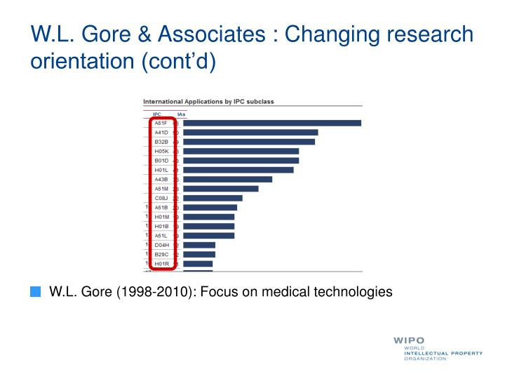 W.L. Gore & Associates : Changing research orientation (cont'd)