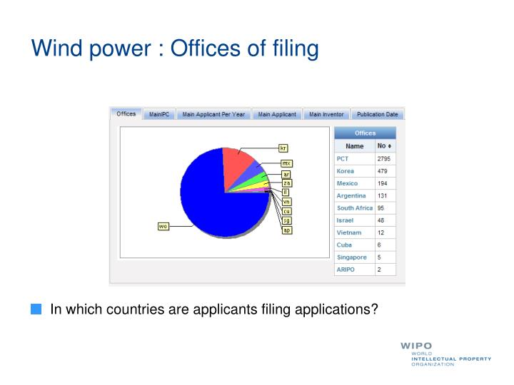 Wind power : Offices of filing
