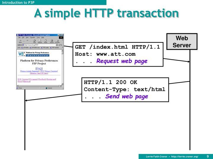 GET /index.html HTTP/1.1