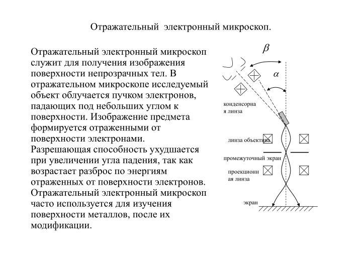 конденсорная линза